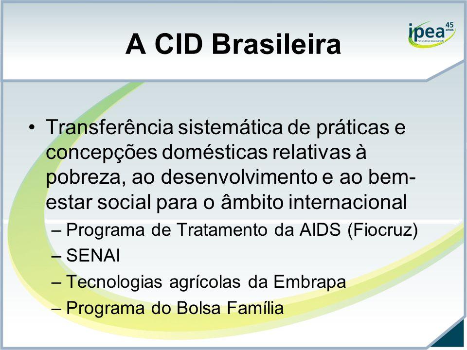 A CID Brasileira