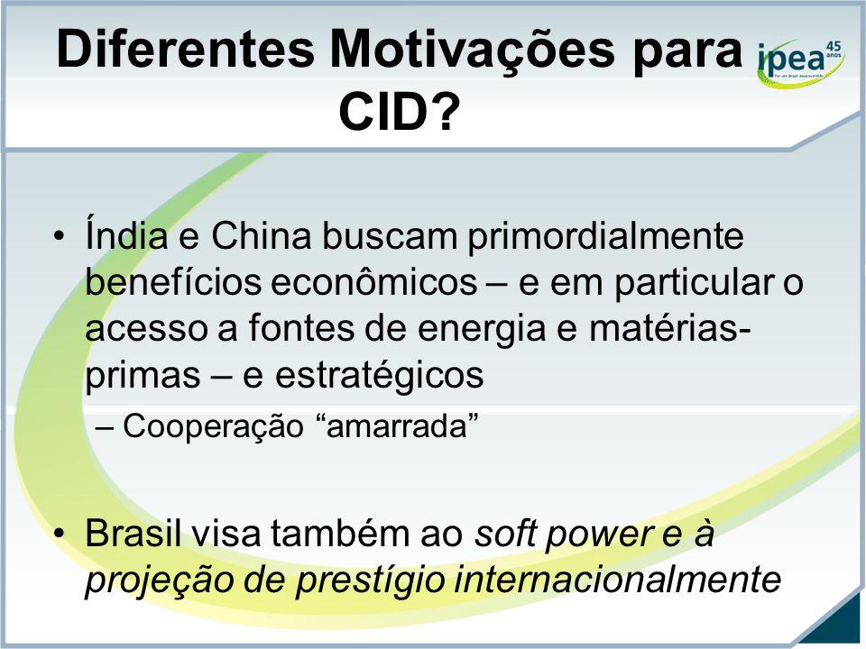 Diferentes Motivações para CID