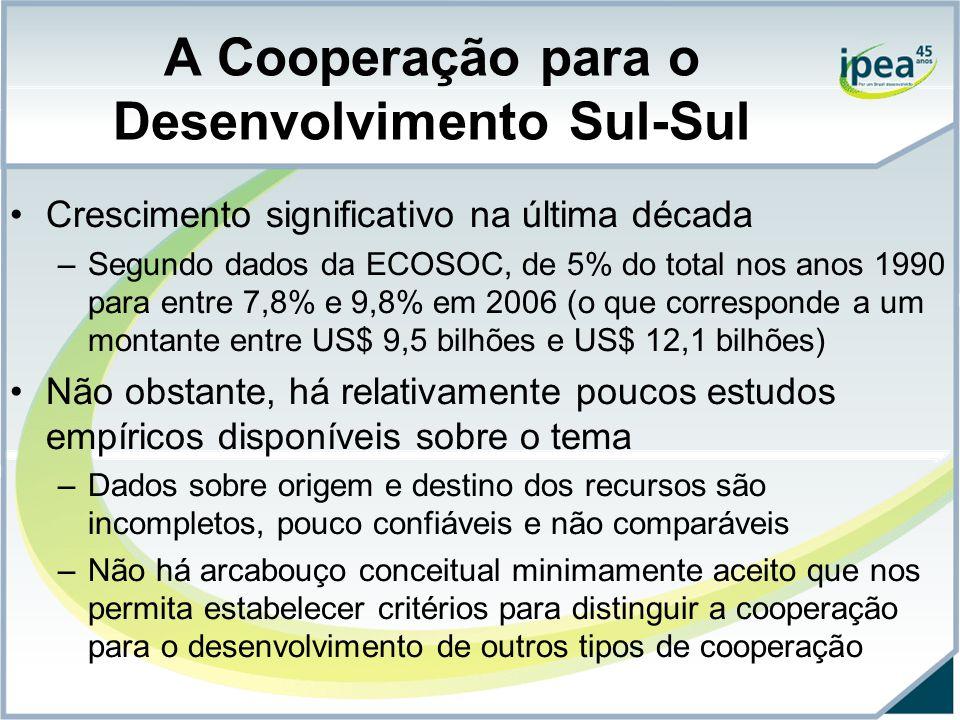 A Cooperação para o Desenvolvimento Sul-Sul