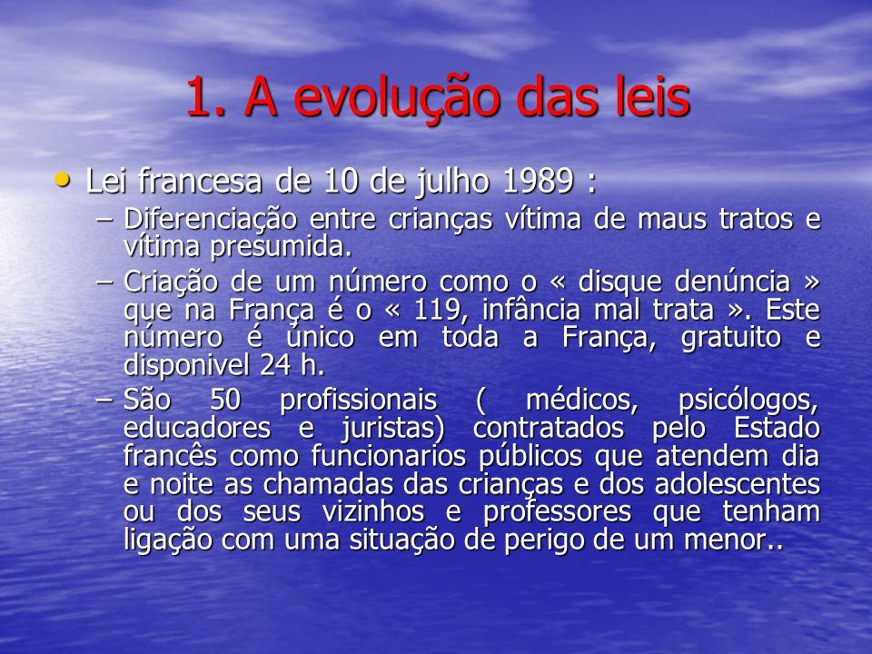 1. A evolução das leis Lei francesa de 10 de julho 1989 :