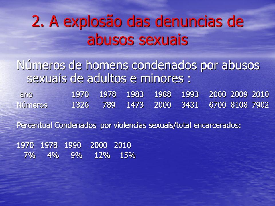 2. A explosão das denuncias de abusos sexuais