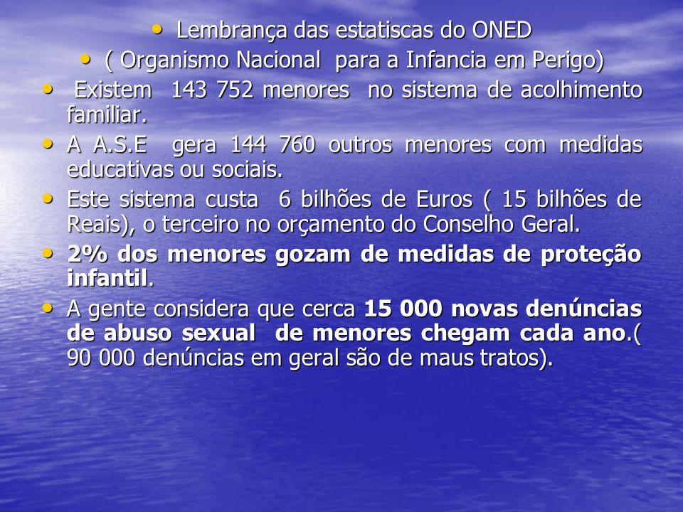 Lembrança das estatiscas do ONED