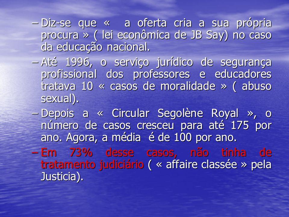 Diz-se que « a oferta cria a sua própria procura » ( lei econômica de JB Say) no caso da educação nacional.