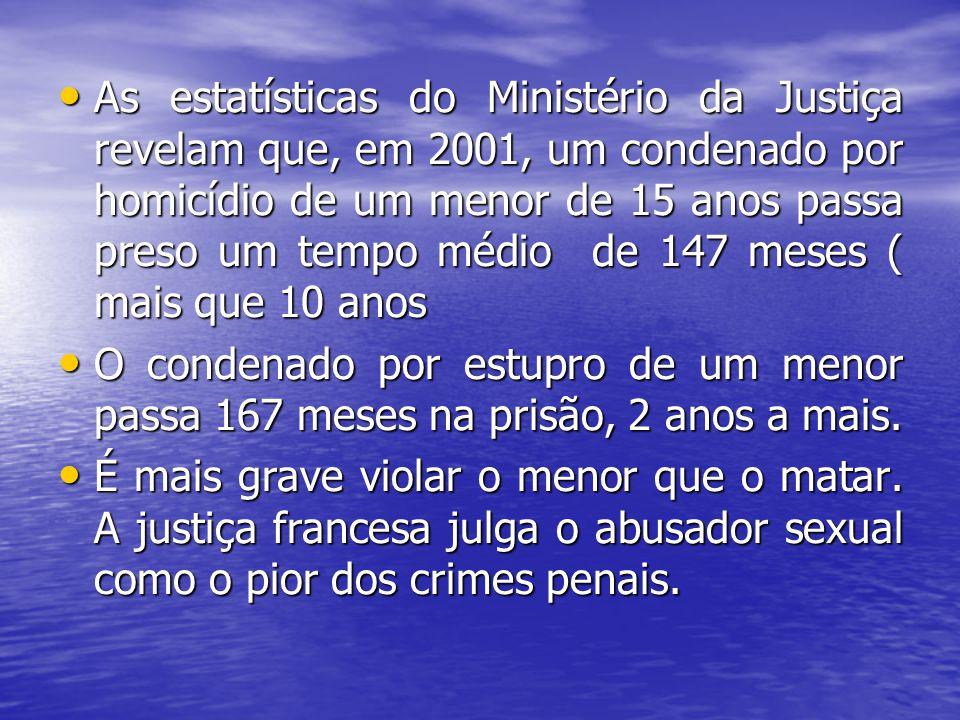 As estatísticas do Ministério da Justiça revelam que, em 2001, um condenado por homicídio de um menor de 15 anos passa preso um tempo médio de 147 meses ( mais que 10 anos