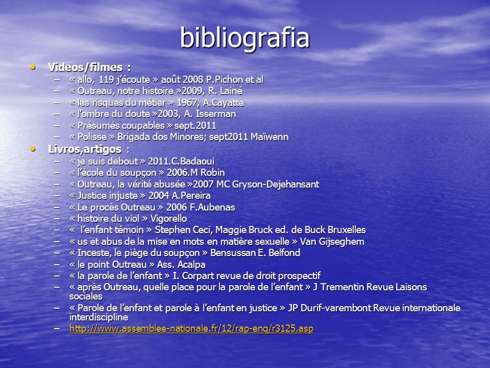 bibliografia Videos/filmes : Livros,artigos :