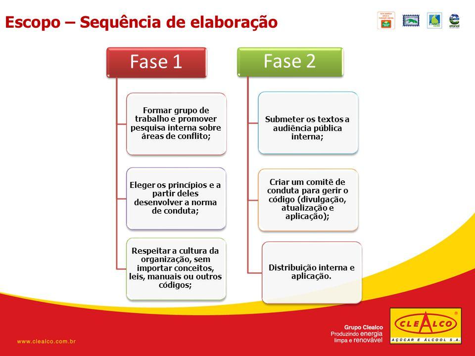 Fase 1 Fase 2 Escopo – Sequência de elaboração