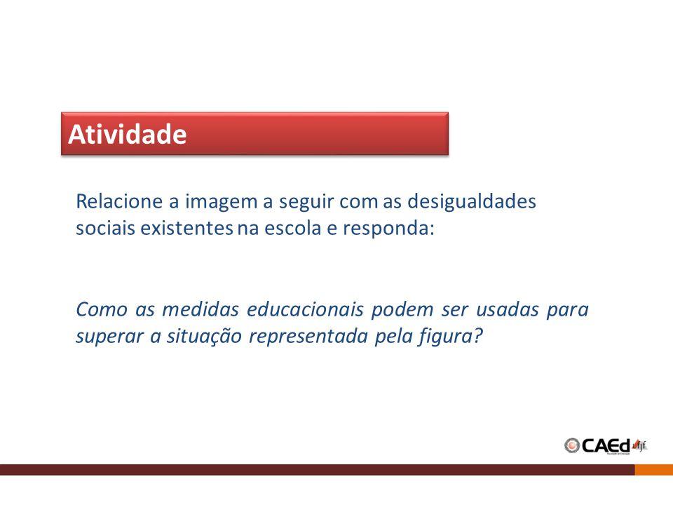 Atividade Relacione a imagem a seguir com as desigualdades sociais existentes na escola e responda: