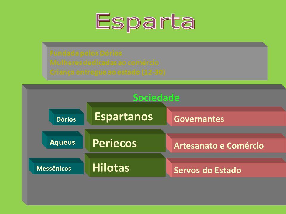 Esparta Espartanos Periecos Hilotas Sociedade Governantes