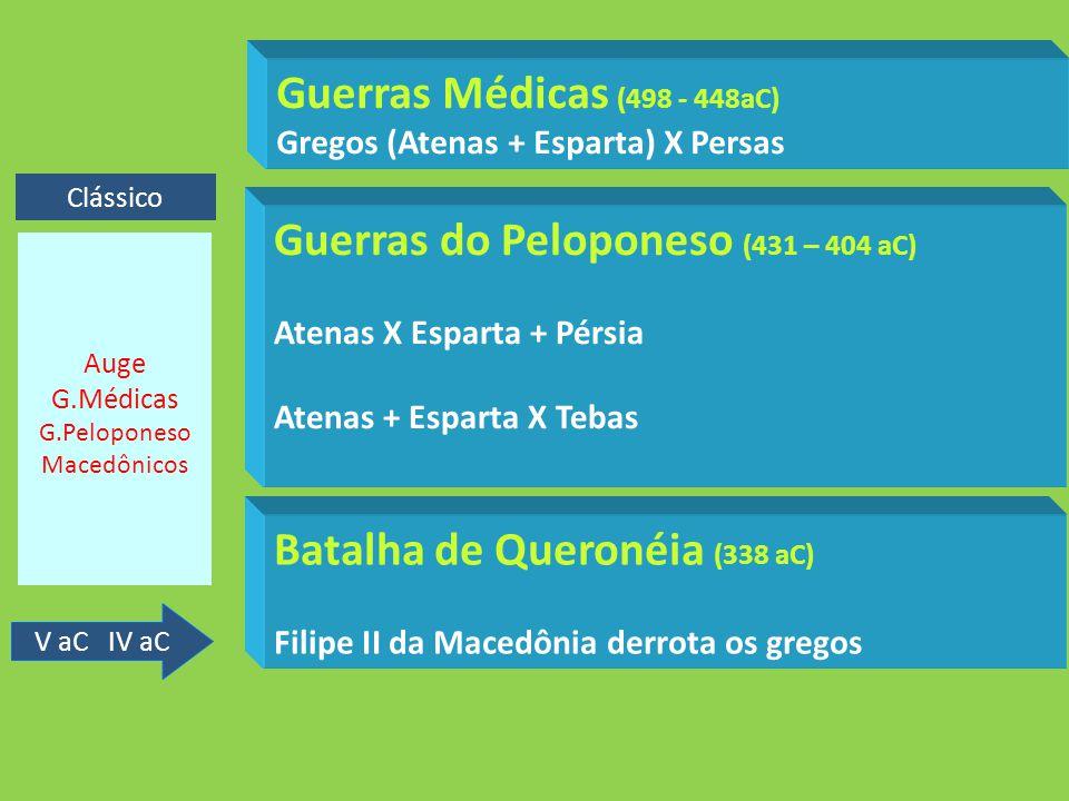 Guerras Médicas (498 - 448aC)