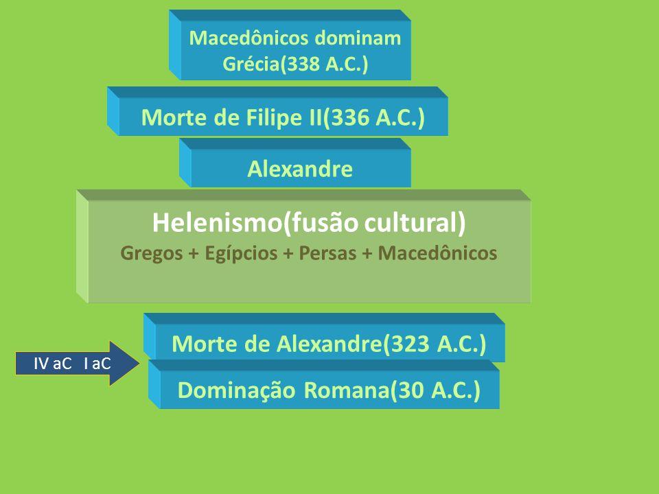 Helenismo(fusão cultural)