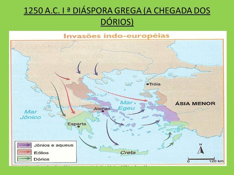 1250 A.C. I ª DIÁSPORA GREGA (A CHEGADA DOS DÓRIOS)