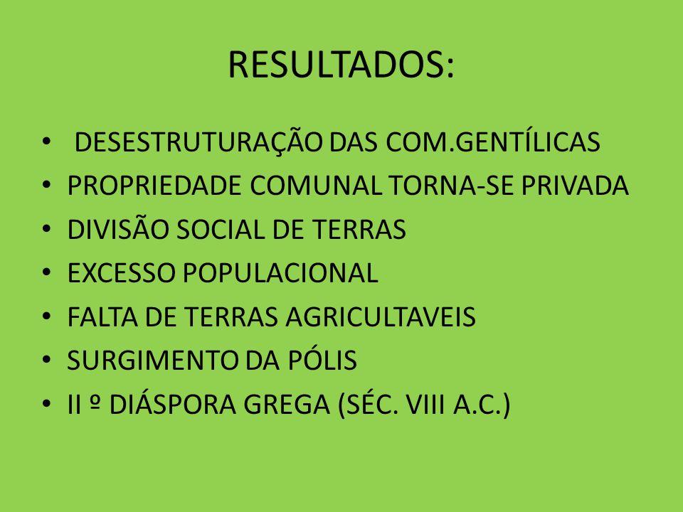 RESULTADOS: DESESTRUTURAÇÃO DAS COM.GENTÍLICAS