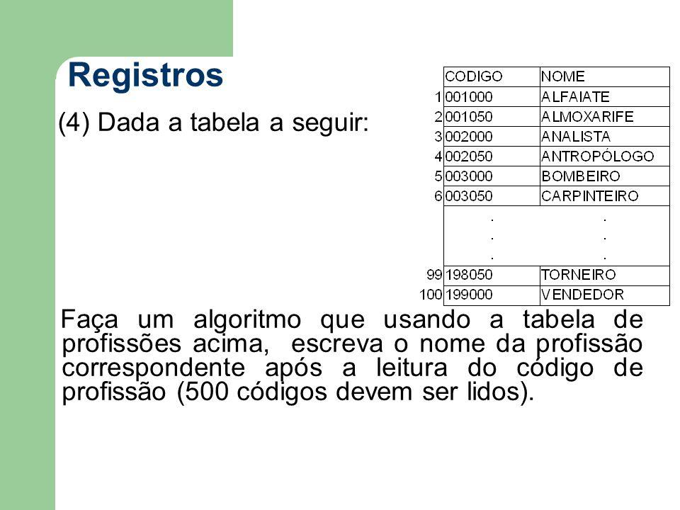Registros (4) Dada a tabela a seguir: