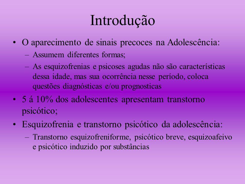 Introdução O aparecimento de sinais precoces na Adolescência: