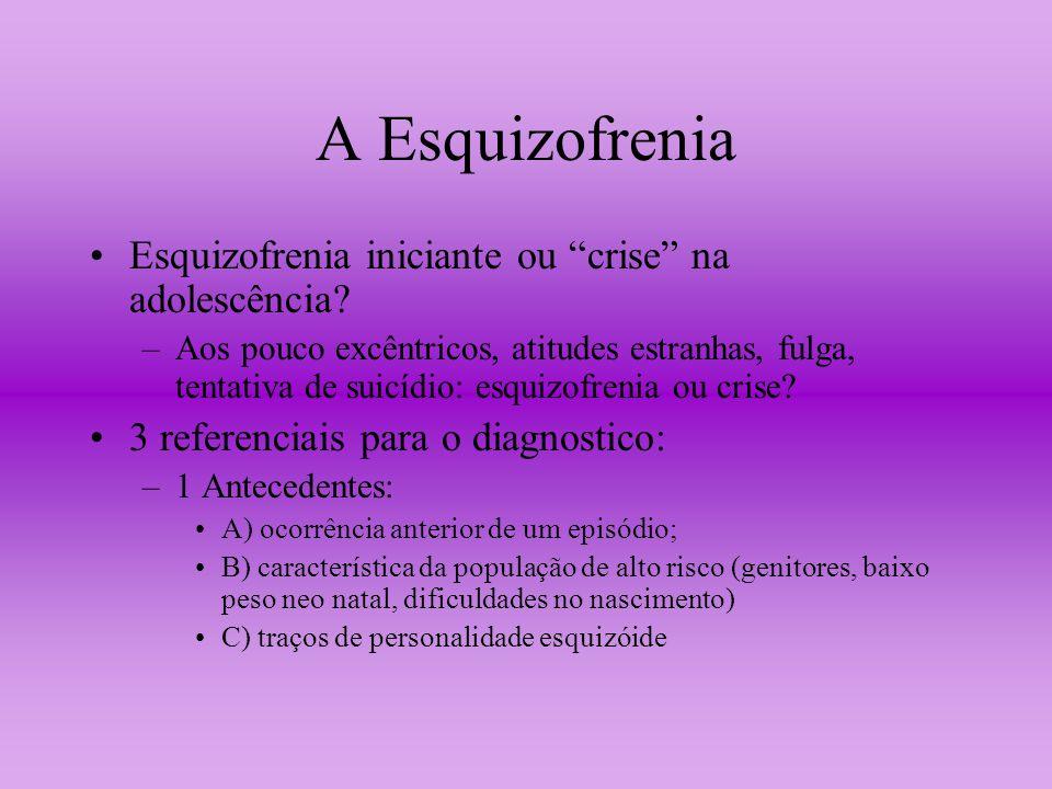 A Esquizofrenia Esquizofrenia iniciante ou crise na adolescência