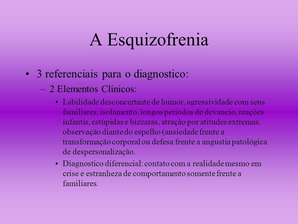 A Esquizofrenia 3 referenciais para o diagnostico: