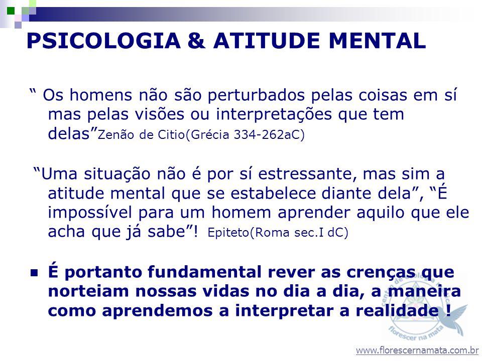 PSICOLOGIA & ATITUDE MENTAL