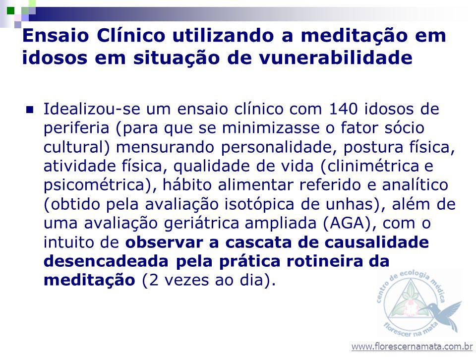 Ensaio Clínico utilizando a meditação em idosos em situação de vunerabilidade