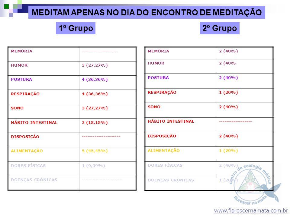 MEDITAM APENAS NO DIA DO ENCONTRO DE MEDITAÇÃO