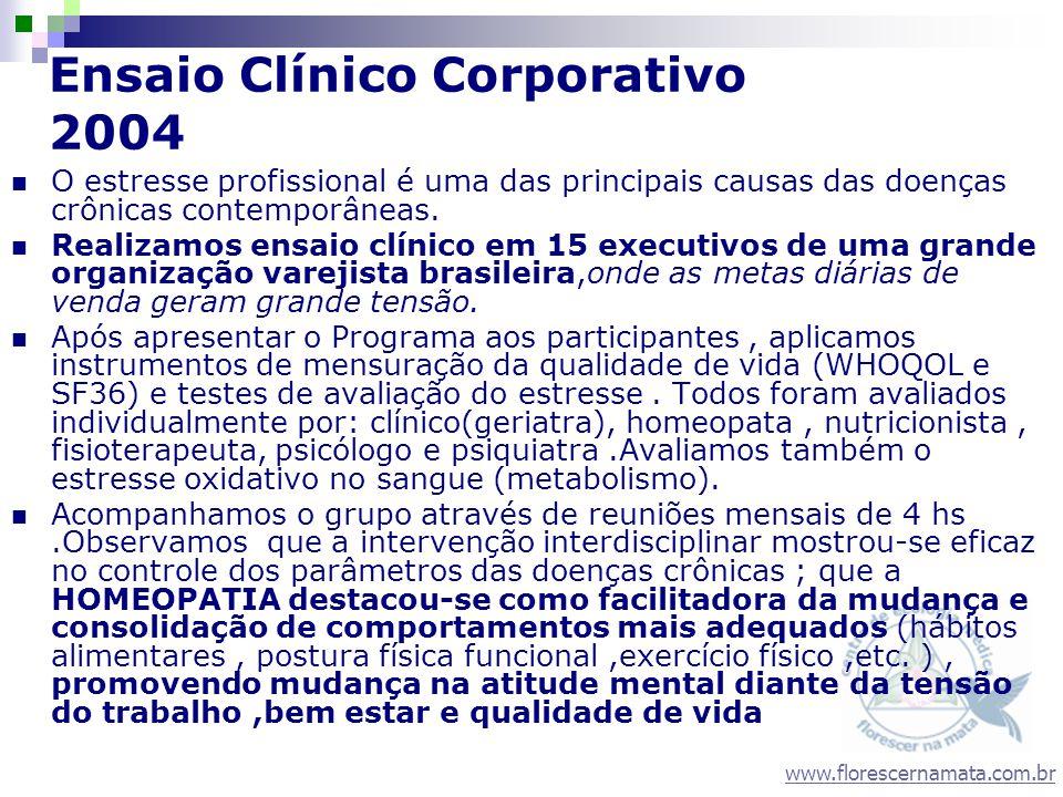 Ensaio Clínico Corporativo 2004