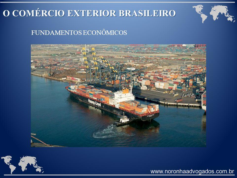 O COMÉRCIO EXTERIOR BRASILEIRO