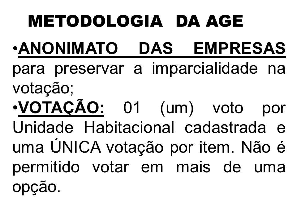 ANONIMATO DAS EMPRESAS para preservar a imparcialidade na votação;
