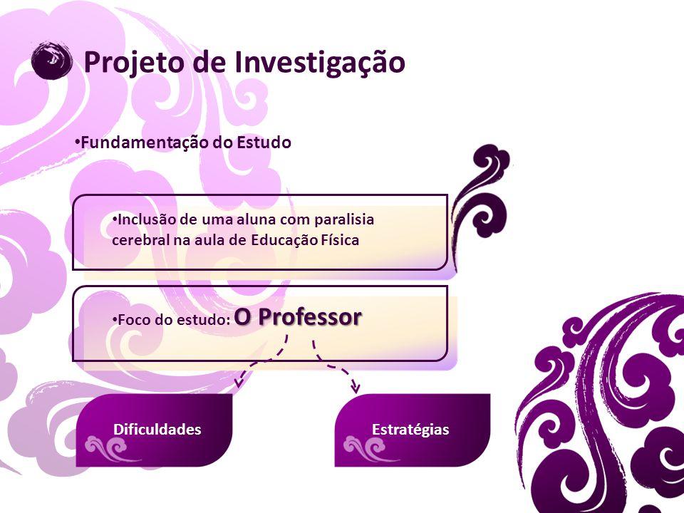 Projeto de Investigação
