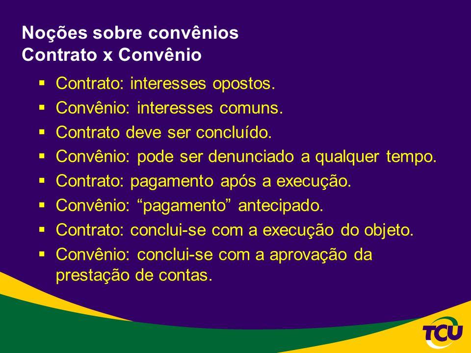 Noções sobre convênios Contrato x Convênio