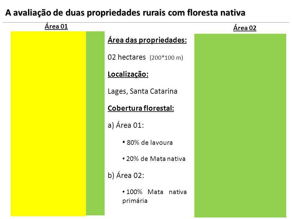 A avaliação de duas propriedades rurais com floresta nativa