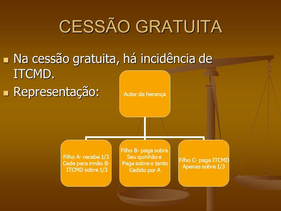 CESSÃO GRATUITA Na cessão gratuita, há incidência de ITCMD.