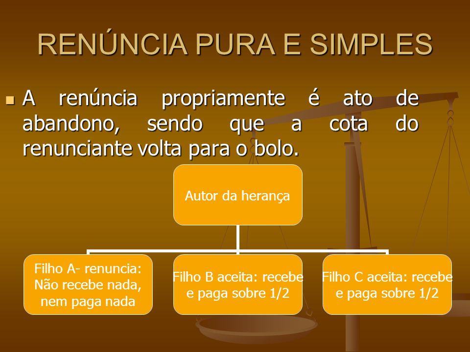 RENÚNCIA PURA E SIMPLES