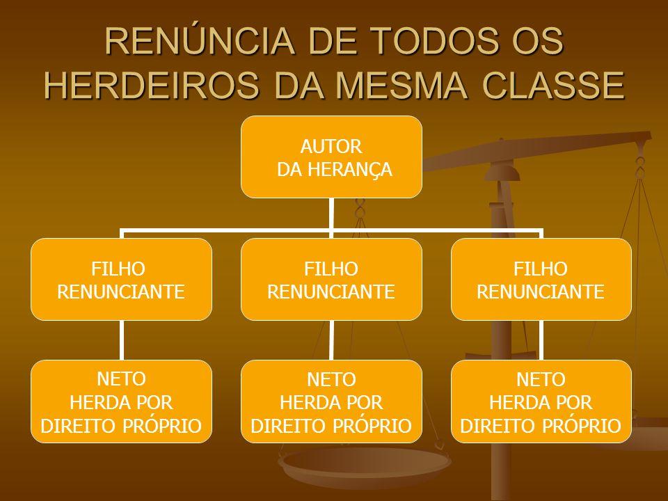 RENÚNCIA DE TODOS OS HERDEIROS DA MESMA CLASSE