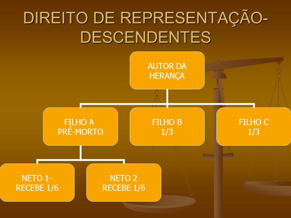 DIREITO DE REPRESENTAÇÃO- DESCENDENTES