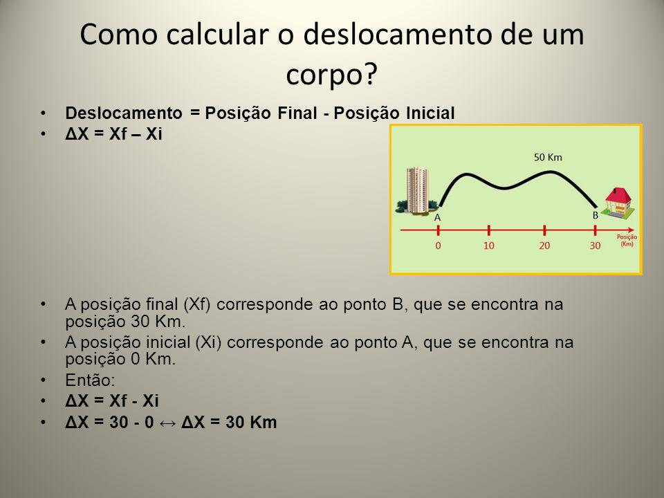 Como calcular o deslocamento de um corpo