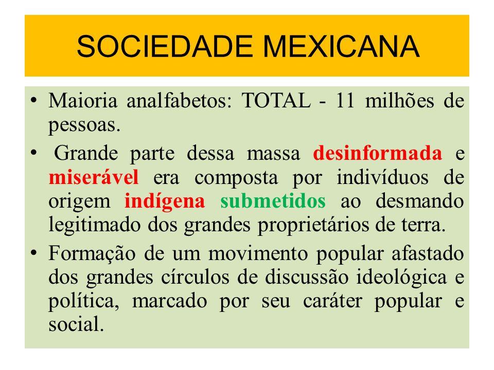 SOCIEDADE MEXICANA Maioria analfabetos: TOTAL - 11 milhões de pessoas.
