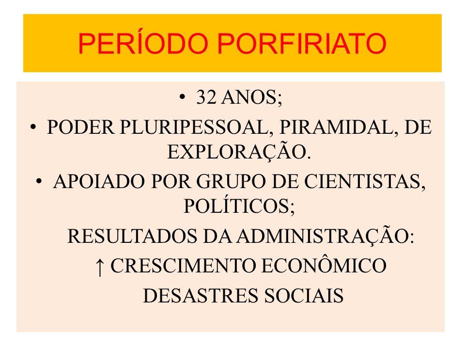 PERÍODO PORFIRIATO 32 ANOS;