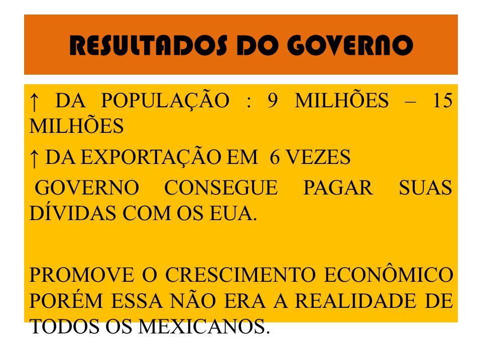 RESULTADOS DO GOVERNO