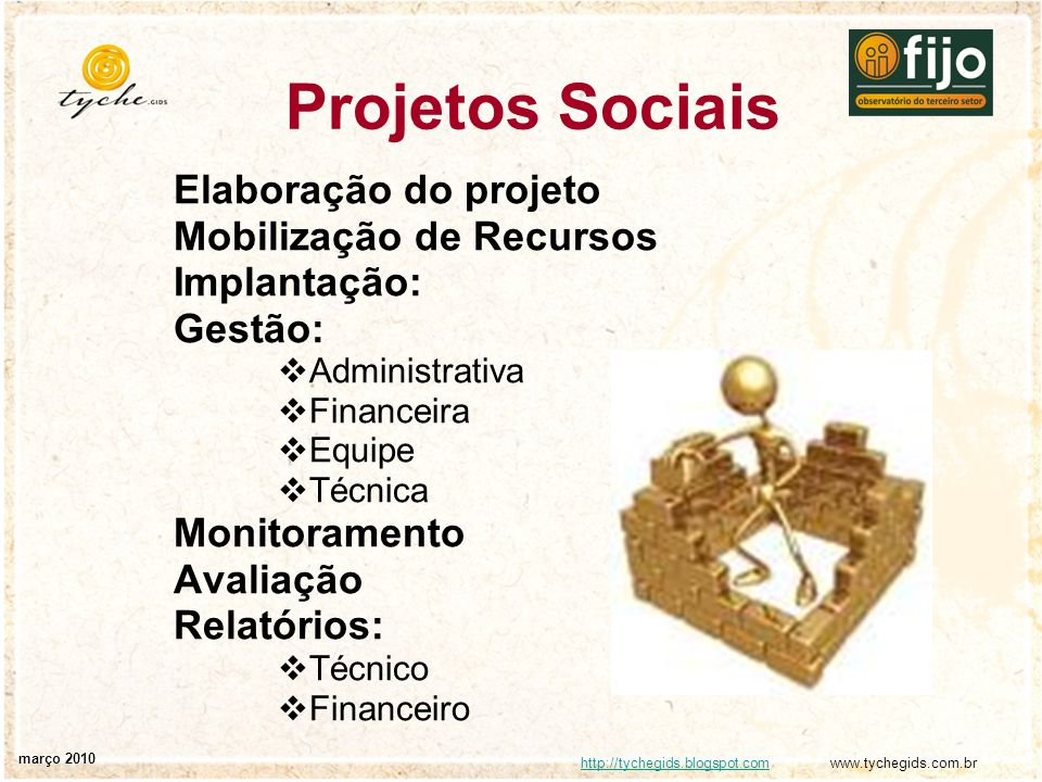 Projetos Sociais Elaboração do projeto Mobilização de Recursos