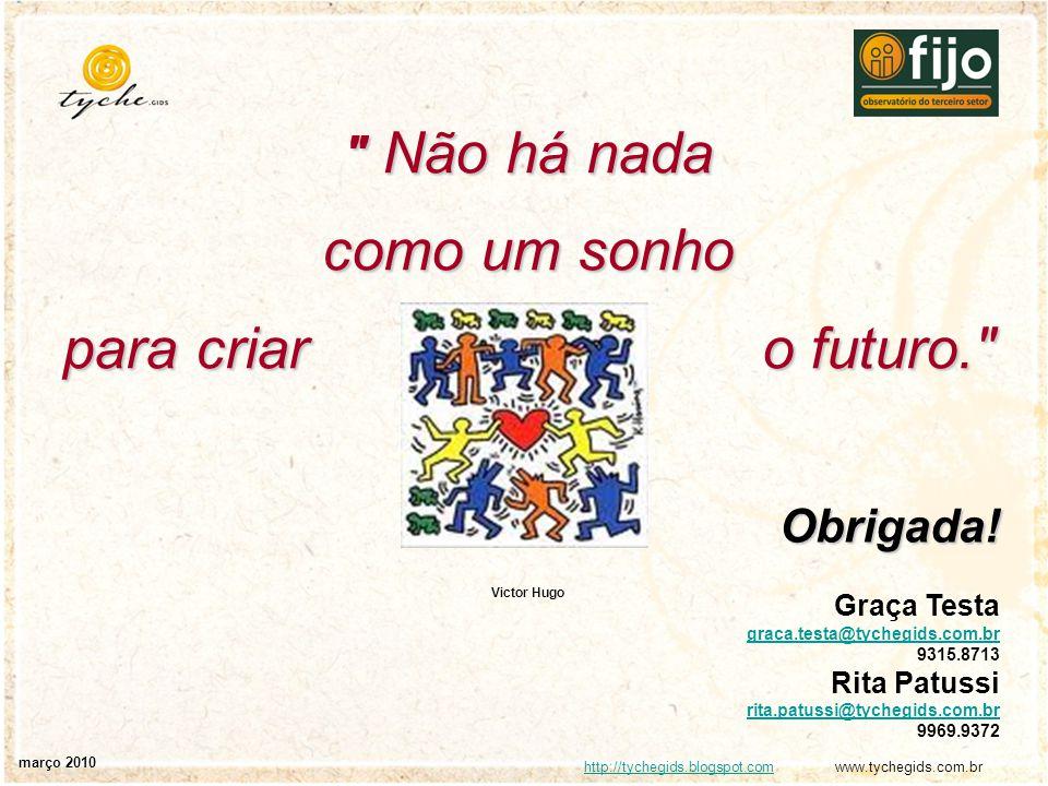 Não há nada como um sonho para criar o futuro. Victor Hugo
