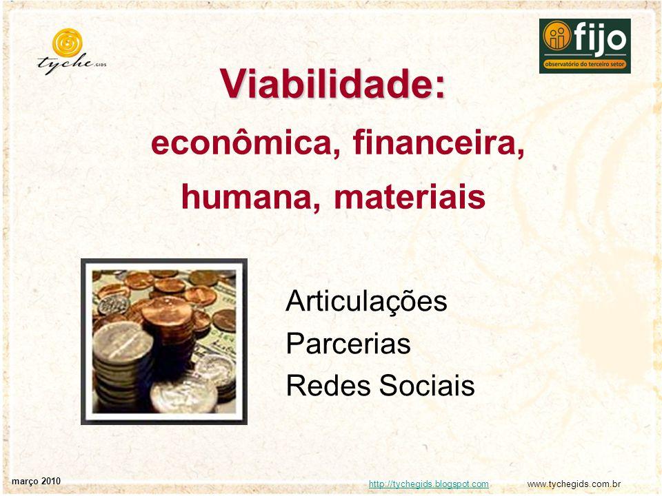 Viabilidade: econômica, financeira, humana, materiais