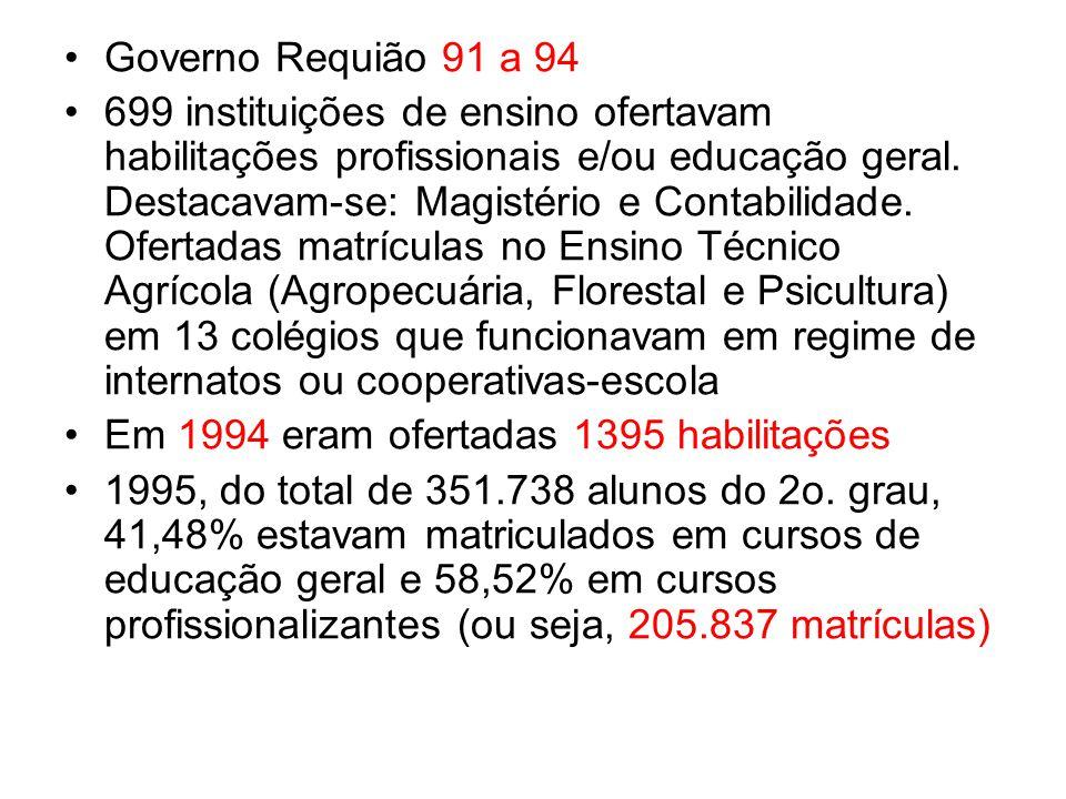 Governo Requião 91 a 94
