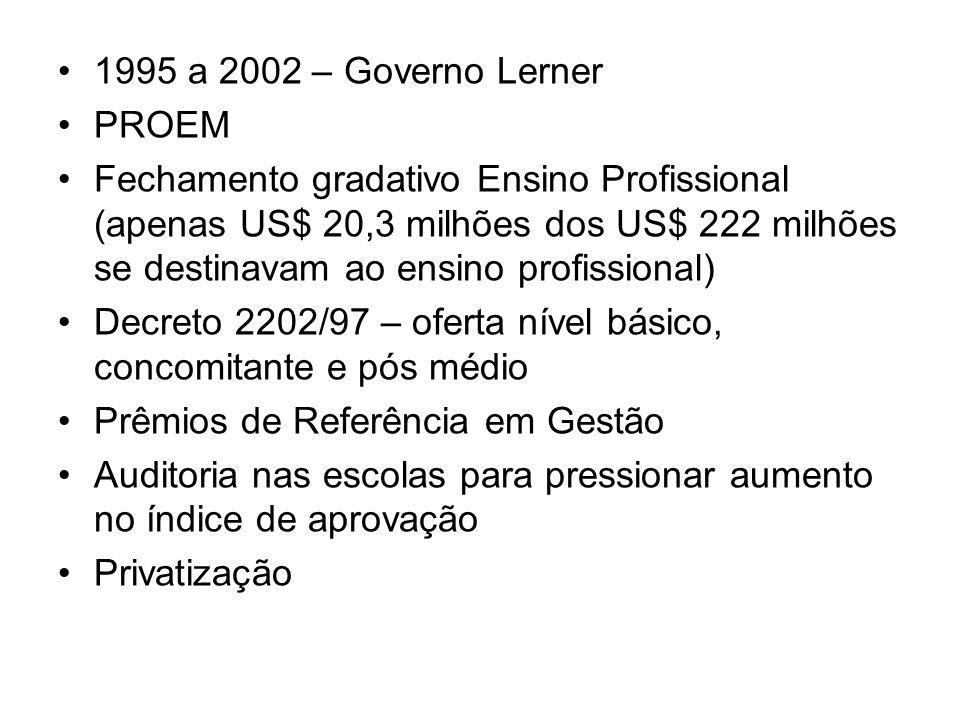 1995 a 2002 – Governo Lerner PROEM.