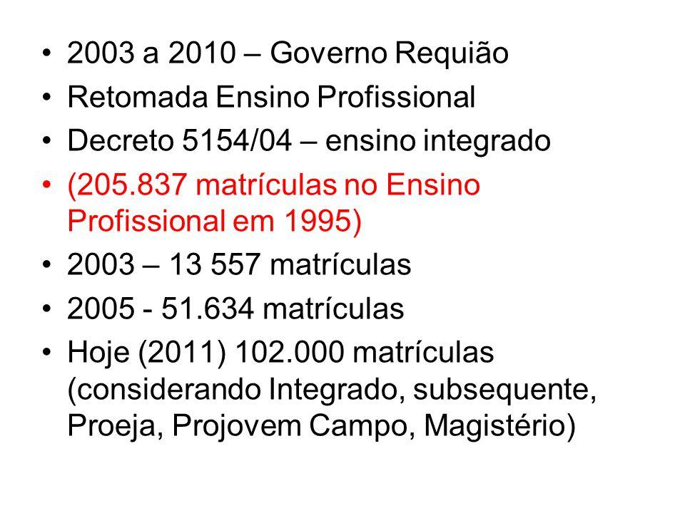 2003 a 2010 – Governo Requião Retomada Ensino Profissional. Decreto 5154/04 – ensino integrado. (205.837 matrículas no Ensino Profissional em 1995)
