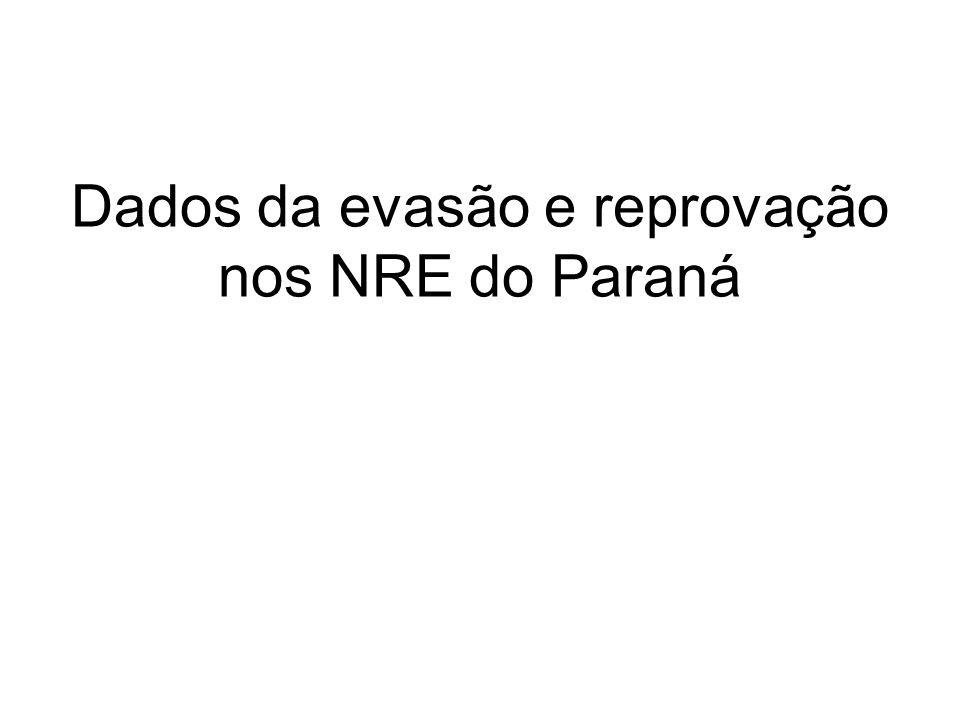 Dados da evasão e reprovação nos NRE do Paraná