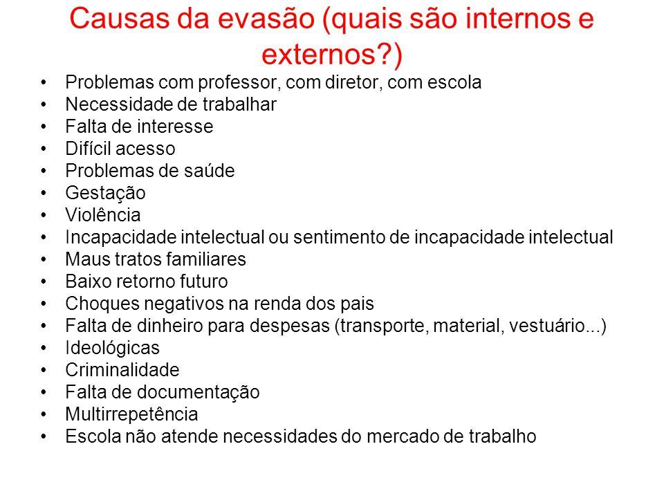 Causas da evasão (quais são internos e externos )