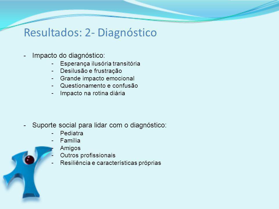 Resultados: 2- Diagnóstico