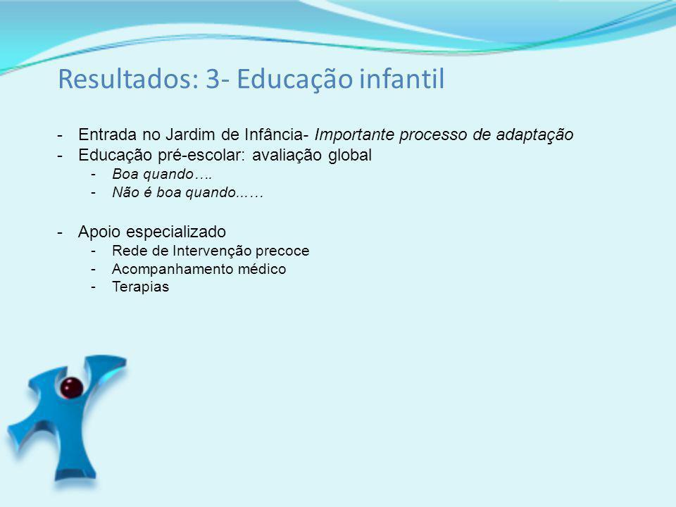 Resultados: 3- Educação infantil