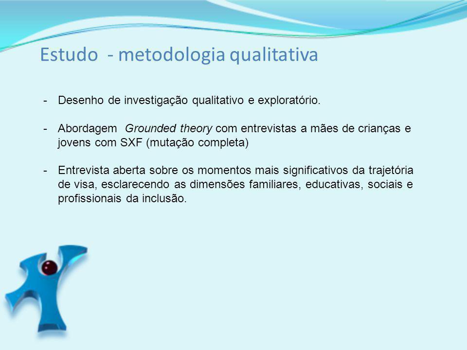 Estudo - metodologia qualitativa