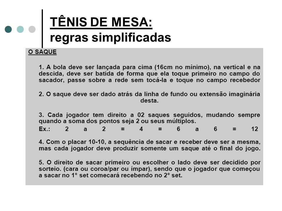 TÊNIS DE MESA: regras simplificadas