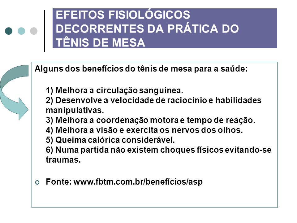 EFEITOS FISIOLÓGICOS DECORRENTES DA PRÁTICA DO TÊNIS DE MESA